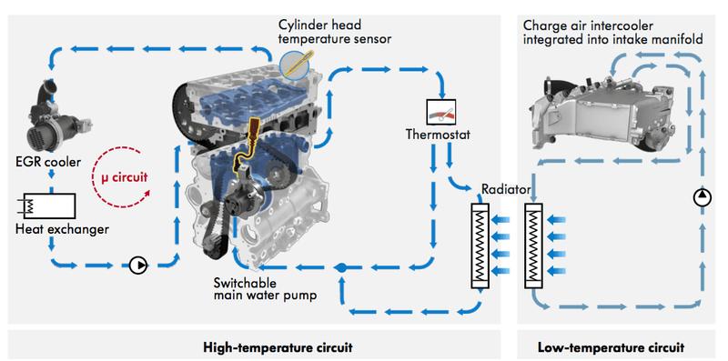 Coolant system diagram.png